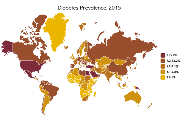 data from the International Diabetes Foundation IDF Diabetes Atlas 7th Edition. ©CHE