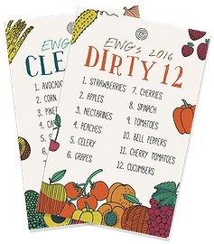 EWG's Dirty Dozen and Clean 15
